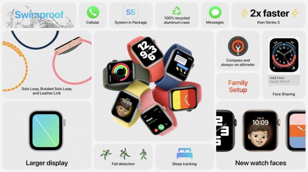 ویژگیهای مختلف اپل واچ SE