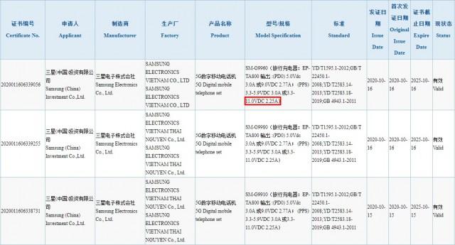 لیست استاندارد 3C چین