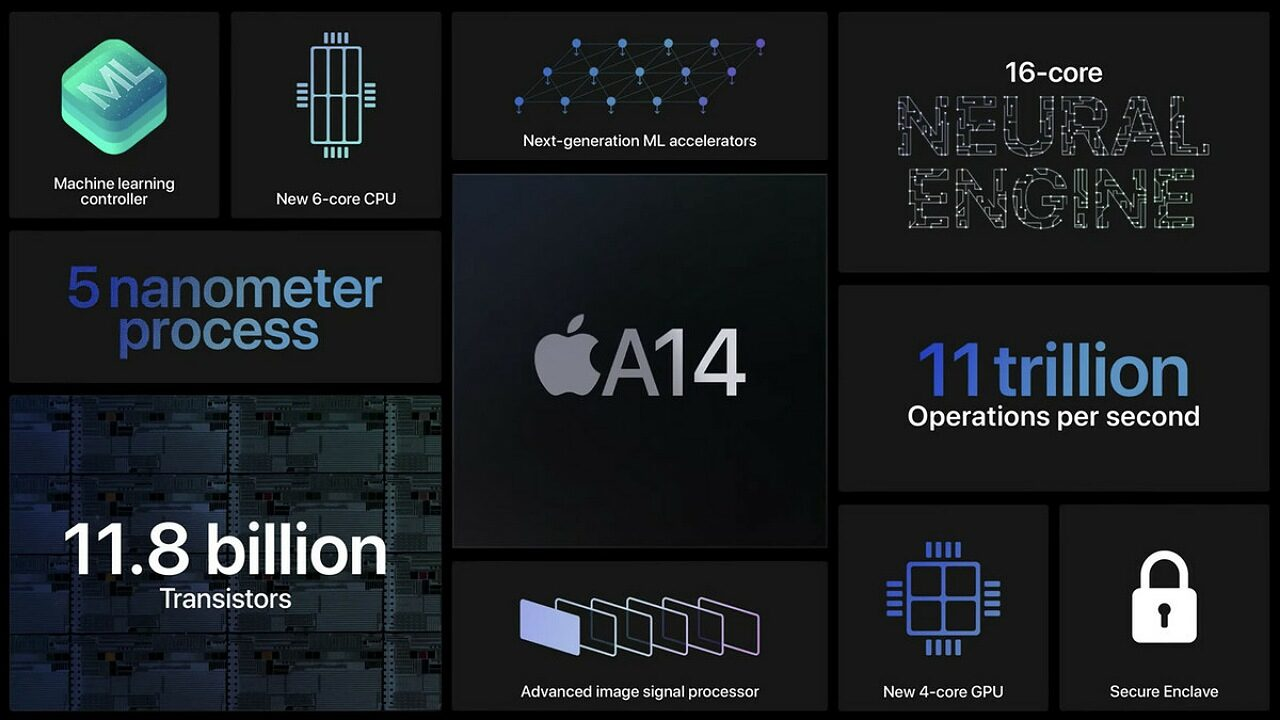 تراشهی A14 اپل