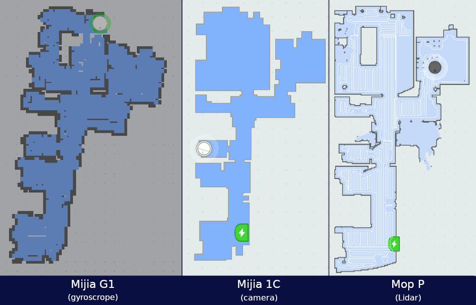 نقشه برداری روبات جاروبرقی
