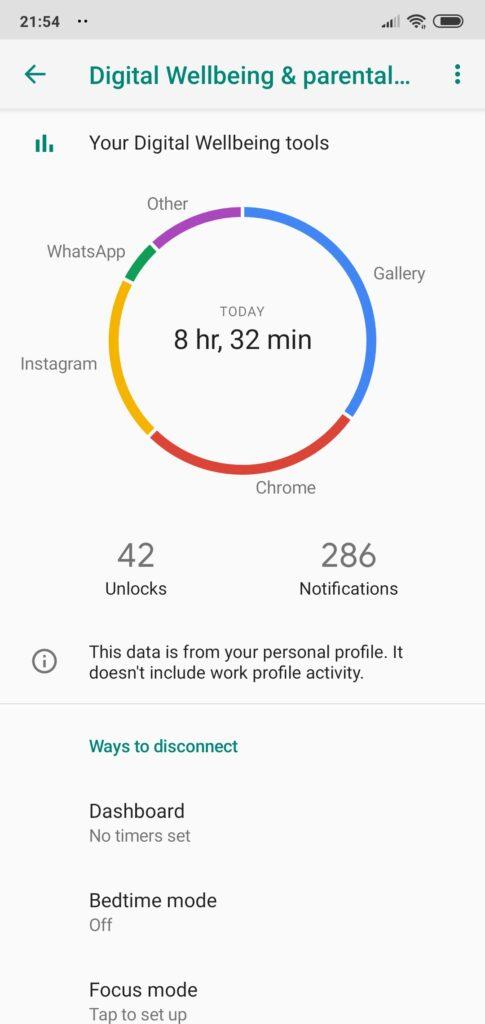 میزان استفاده در روز