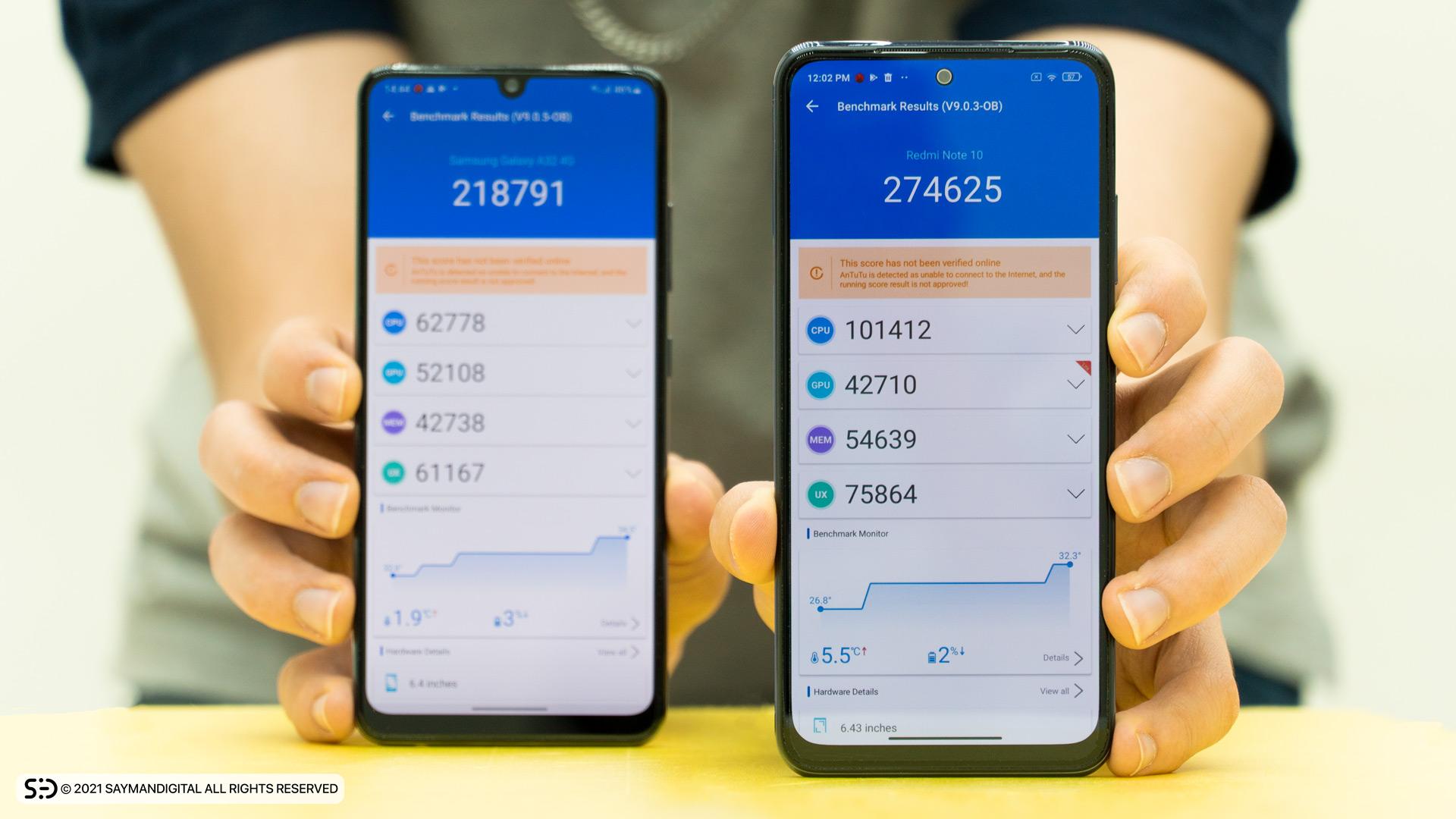 مقایسه قدرت سخت افزاری دو گوشی در مطلب ردمی نوت 10 بخریم یا A32