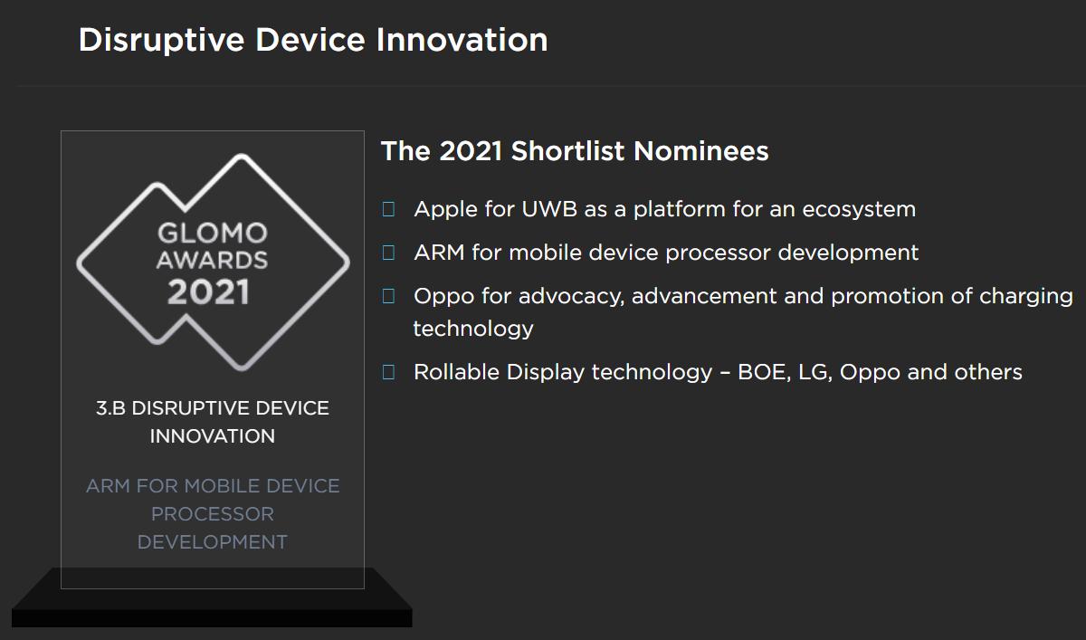 نامزدهای جایزه Disruptive Device Innovation - مراسم GLOMO 2021
